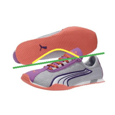Chaussure sport axe courbe